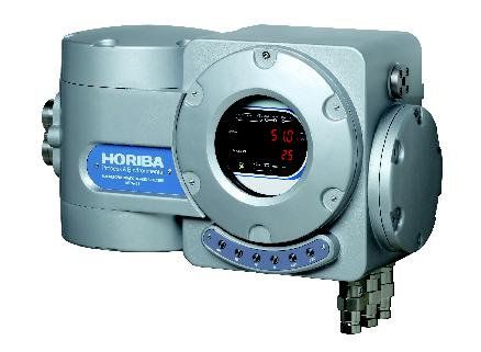 Explosion-proof Gas Analyzer 51 Series